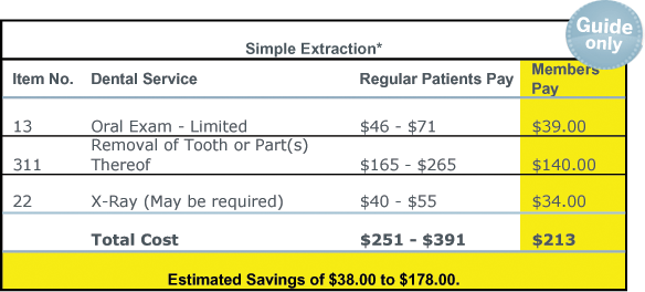extraction-fee-sydney-denti